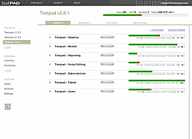 Testpad overview of test plans