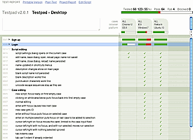 Live test plan report in Testpad